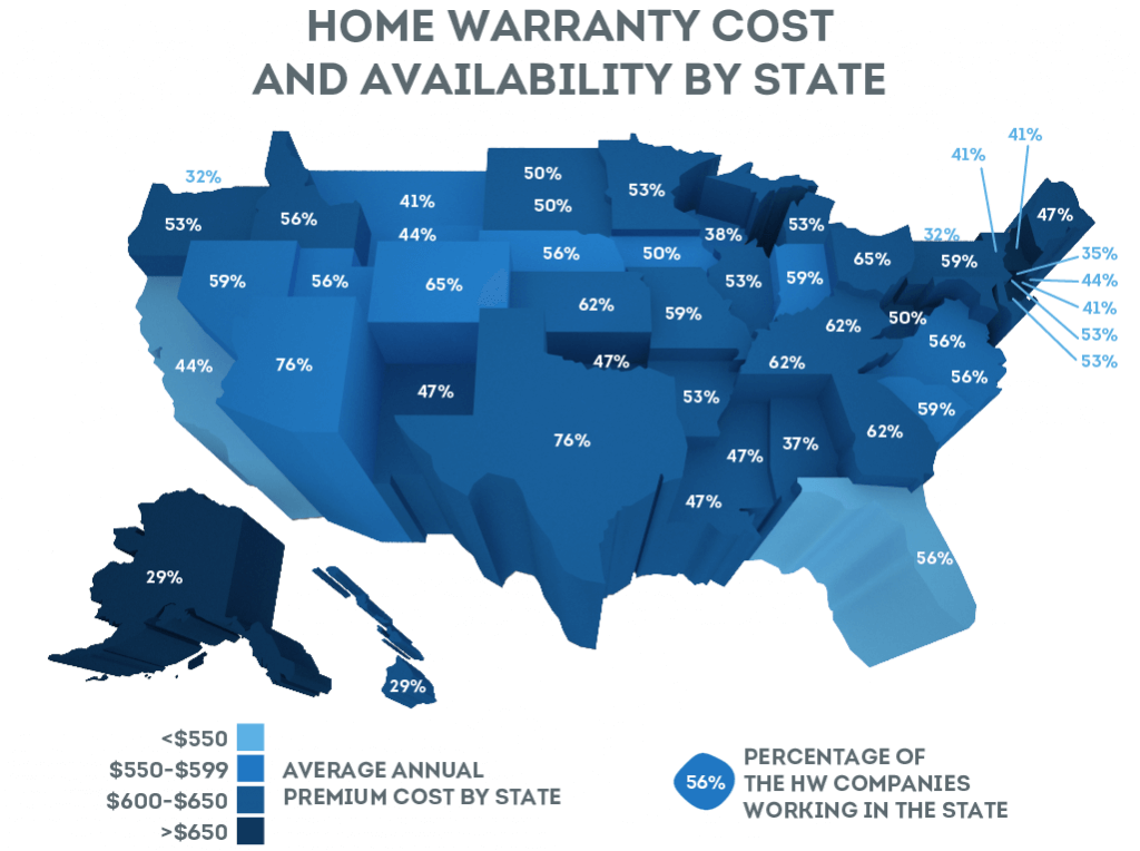 Distribution of Home Warranty Cost and Availability by State