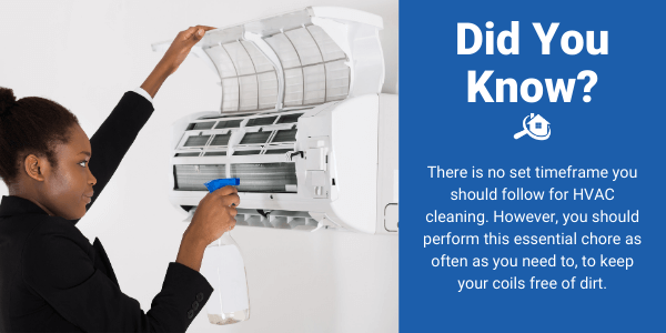 Did You Know How To Clean Your Home AC Unit Facts