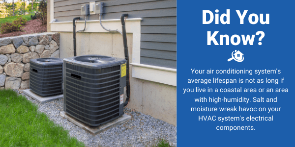 Did You Know How Long Does An HVAC Last Facts